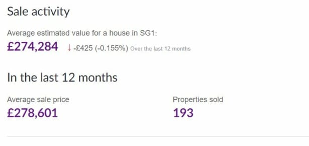 Zoopla house prices in your area feature