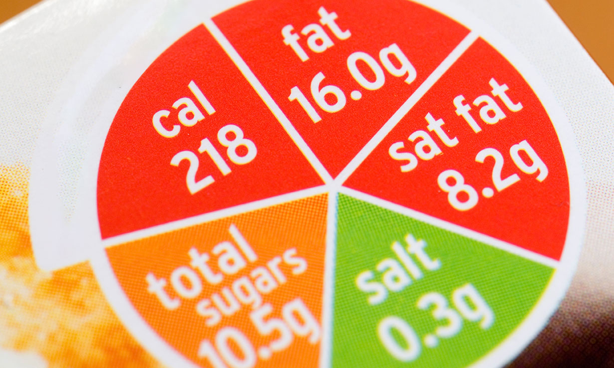 Traffic light labelling could be under threat
