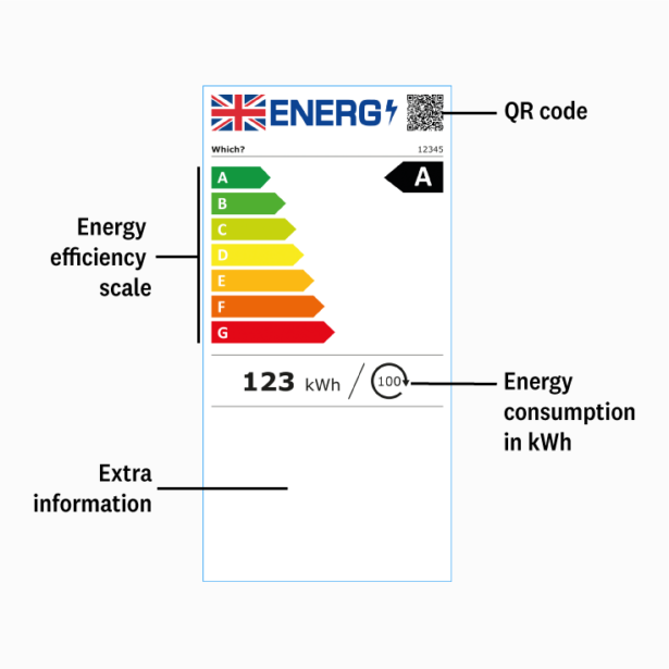 New energy label with key of what each part mean