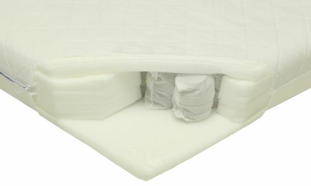 Mamas & Papas Essential Pocket Spring Cot bed Mattress