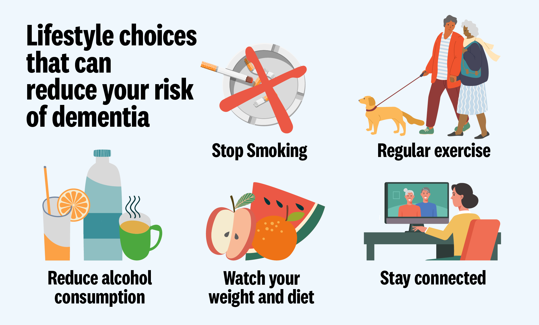 Images of factors that can decrease your dementia risk such as stopping smoking and exercising