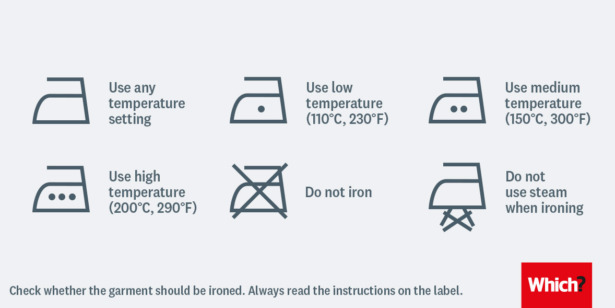 Ironing symbols explained