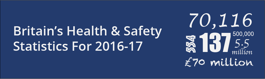 HSE Statistics - Health and Safety Training Courses
