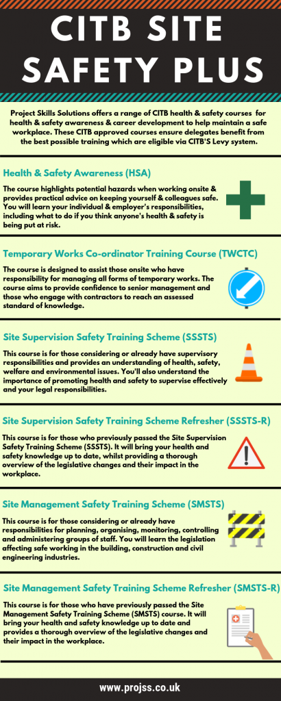 """An image of an info graphic titled """"CITB Site Safety Plus""""."""