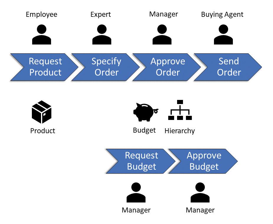 steyer_angularstrategicdesign_1.tif_fmt1.jpg