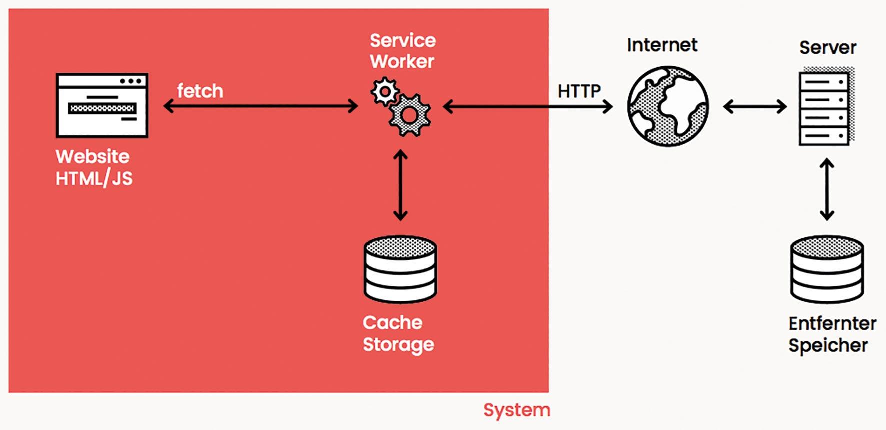 jahr_serviceworker_2.tif_fmt1.jpg