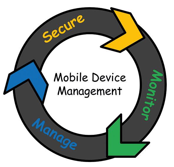 krypczyk_mobile_enterprise_teil2_2.tif_fmt1.jpg