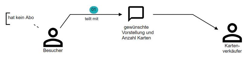 schwentner_hofer_dst_3.tif_fmt1.jpg