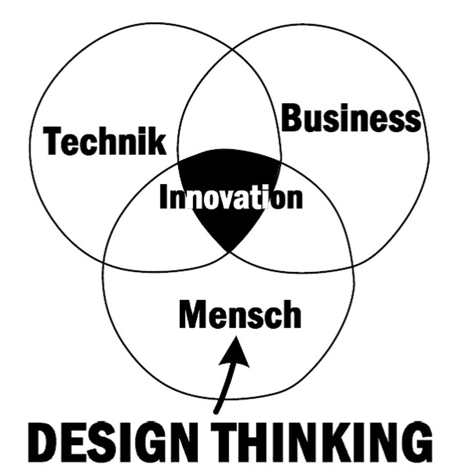 raimer_innovation_1.tif_fmt1.jpg