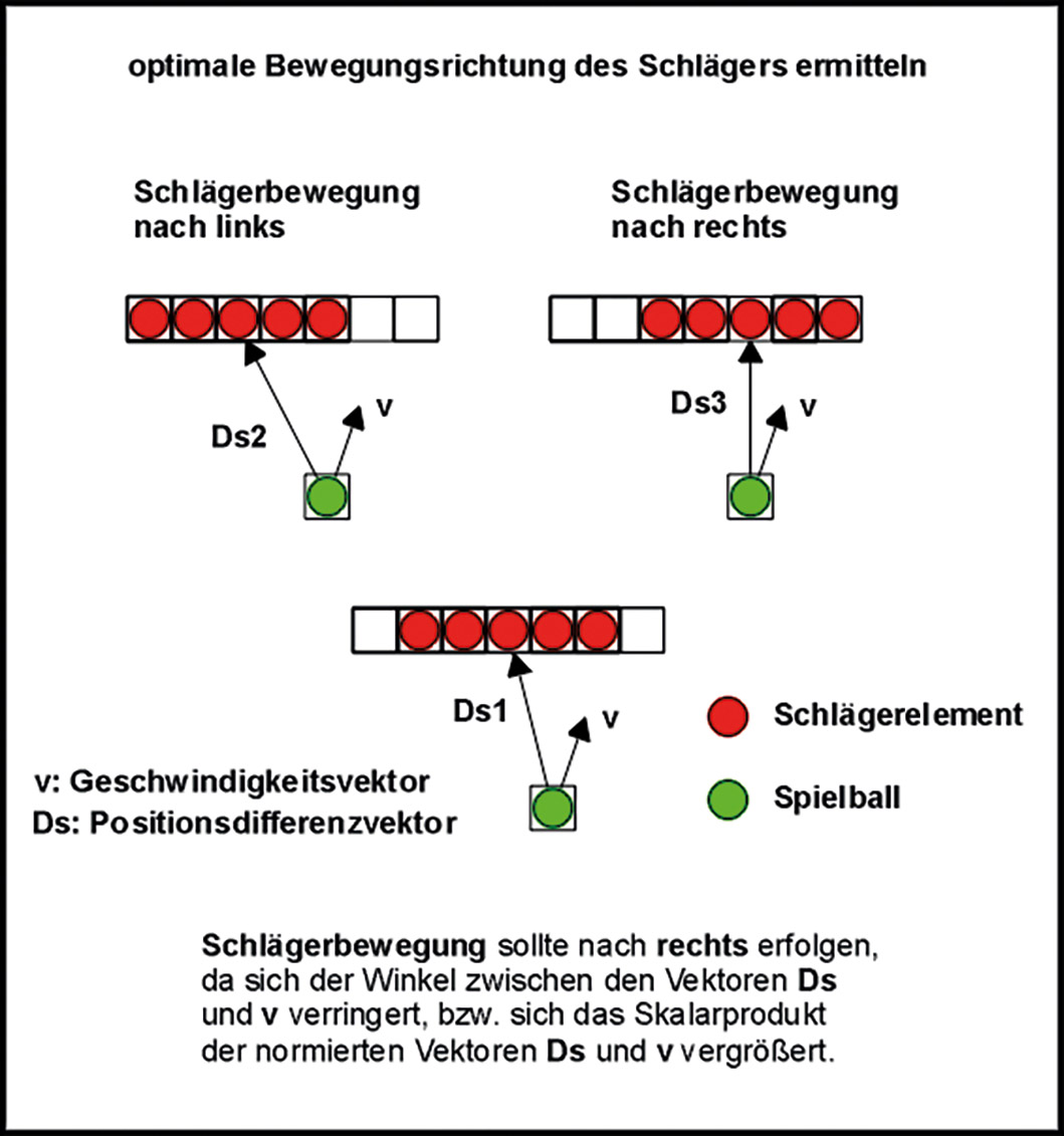 rudolph_spieleklassiker_2.tif_fmt1.jpg