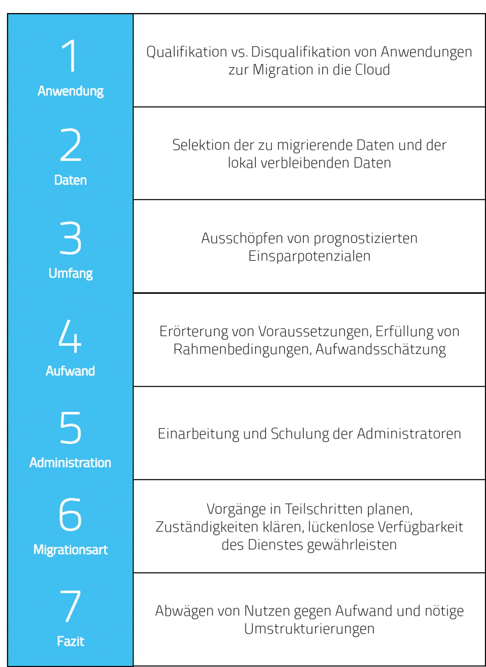 buchmann_onpremise_1.jpg