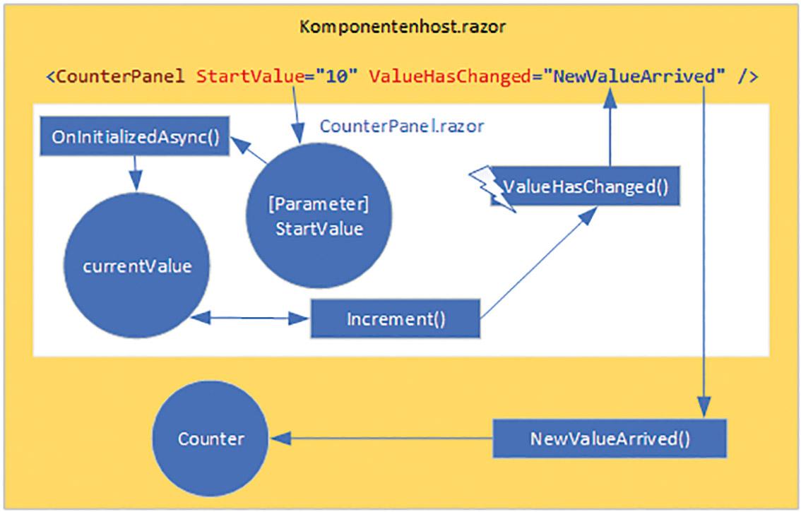 schwichtenberg_razorcomponents_1.tif_fmt1.jpg