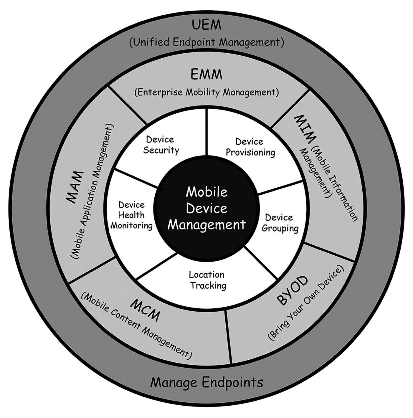 krypczyk_mobile_enterprise_teil2_1.tif_fmt1.jpg