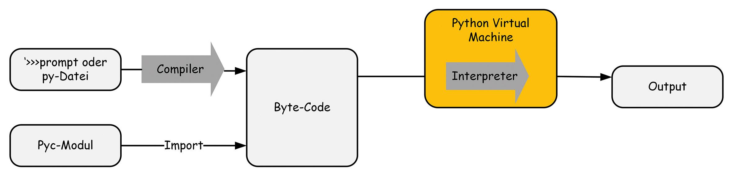 bochkor_python_1.tif_fmt1.jpg