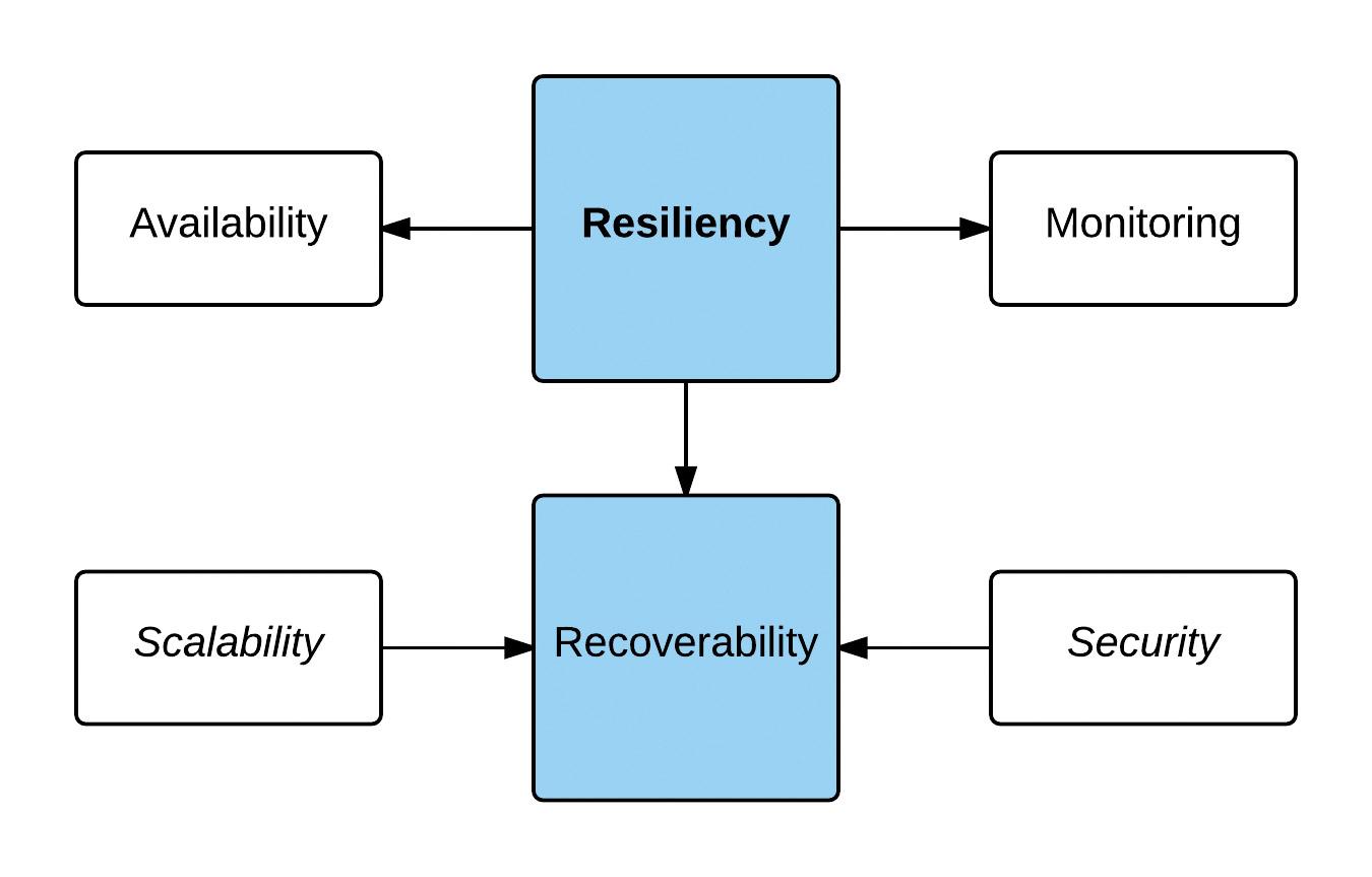 takai_recoverability_1.tif_fmt1.jpg
