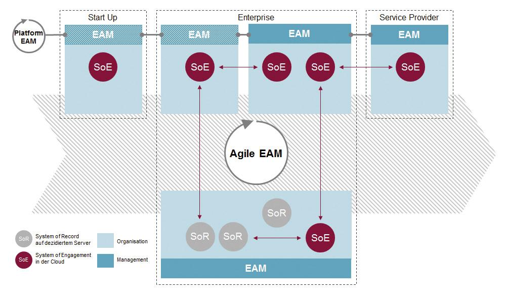 schaefer_enterprise_goes_cloud_1.tif_fmt1.jpg