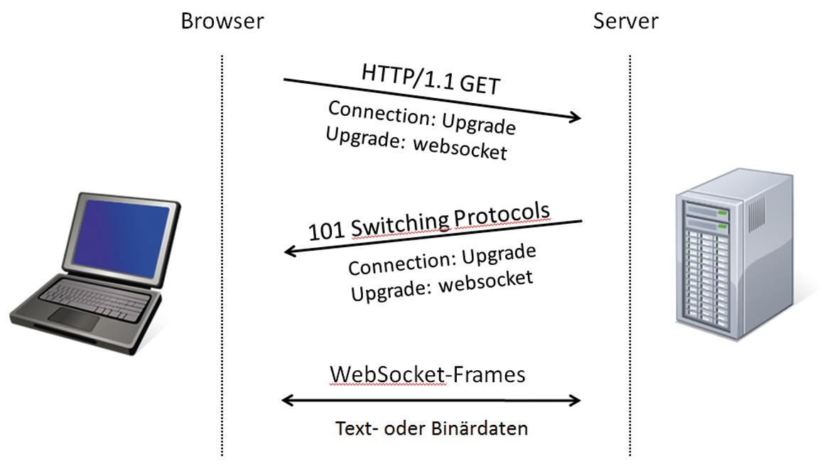 hollosi_websocket_1.tif_fmt1.jpg