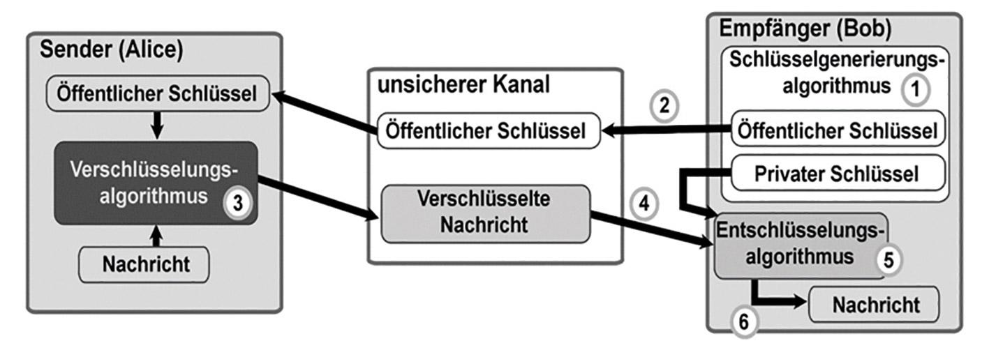 aust_grundlagen_2.tif_fmt1.jpg