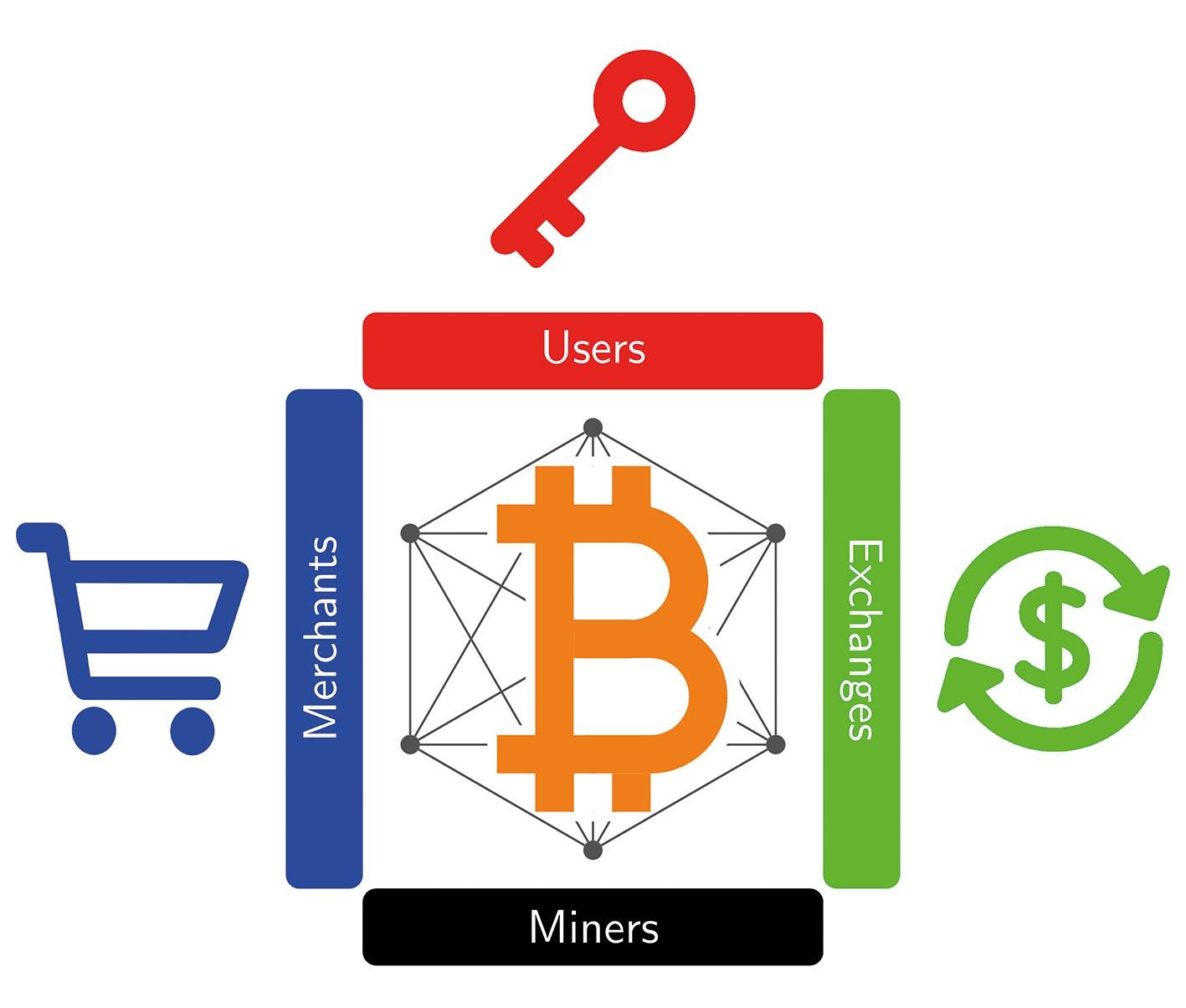 wieske_bitcoin_1.tif_fmt1.jpg