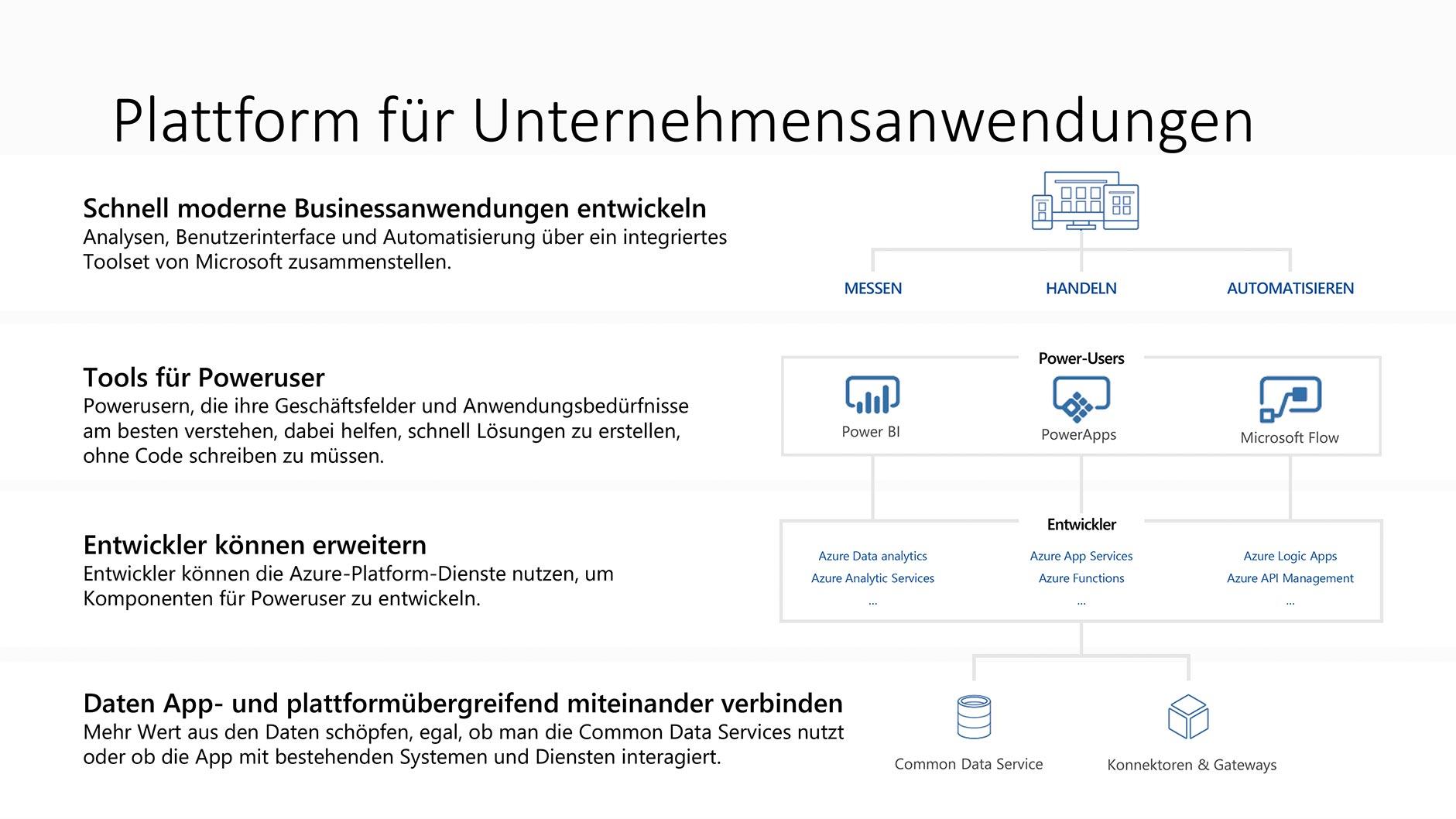 geisler_hinz_powerapps_01.tif_fmt1.jpg