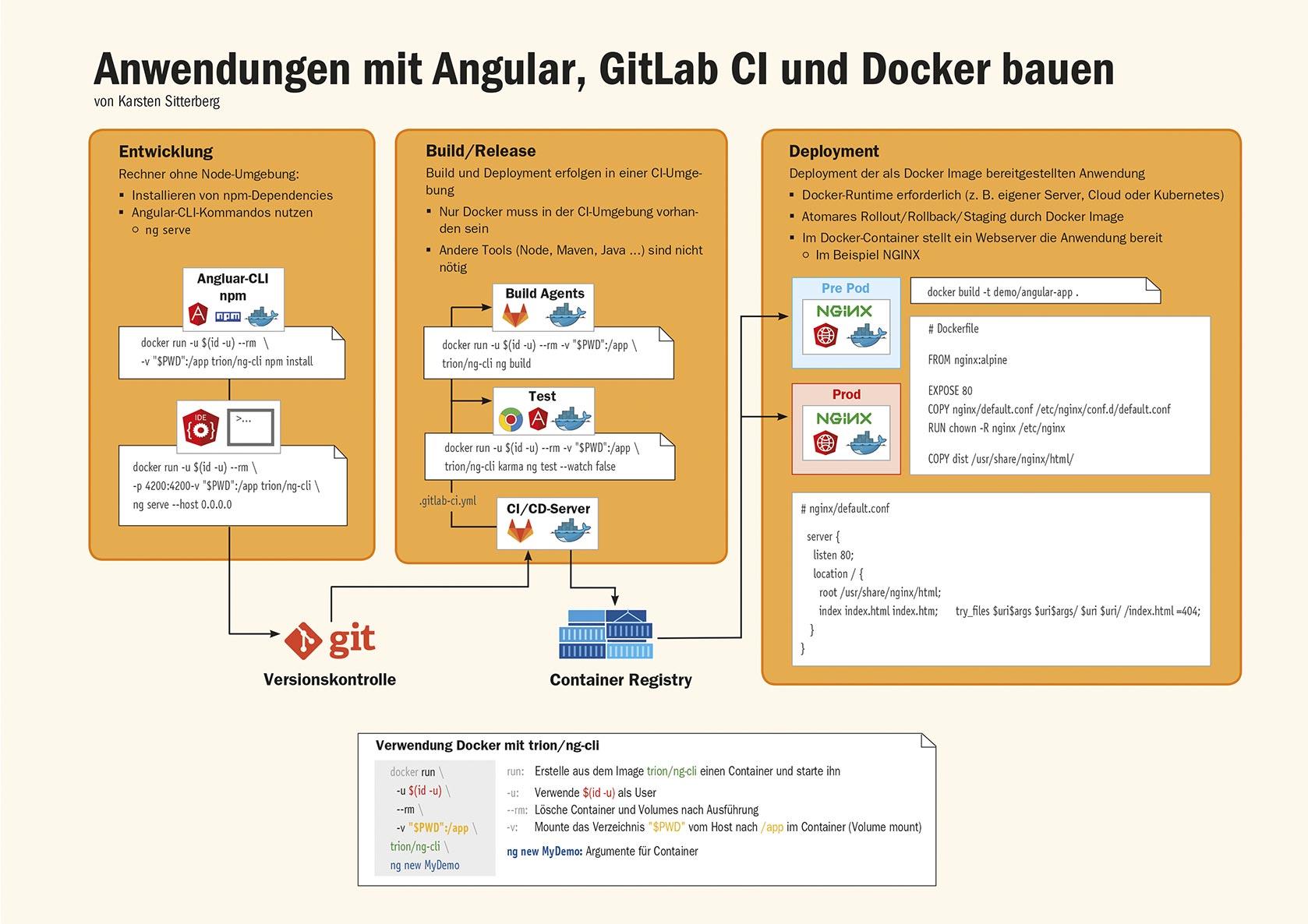 Infografik.tif_fmt1.jpg