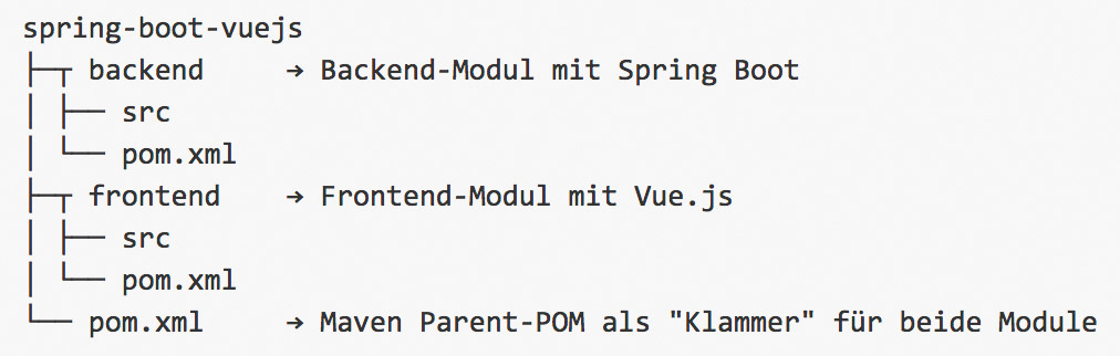 hecht_springbootvuejs_1.tif_fmt1.jpg