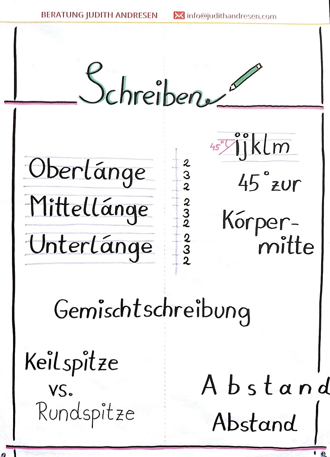 steurer_uebung_1.tif_fmt1.jpg