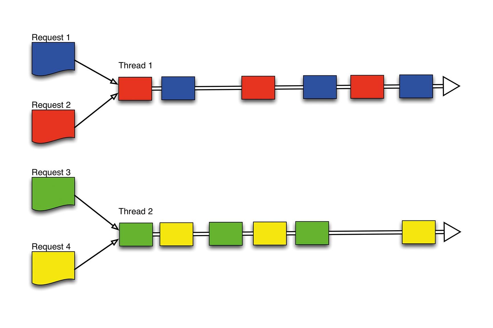 Huehnken-Reactive-3.tif_fmt1.jpg