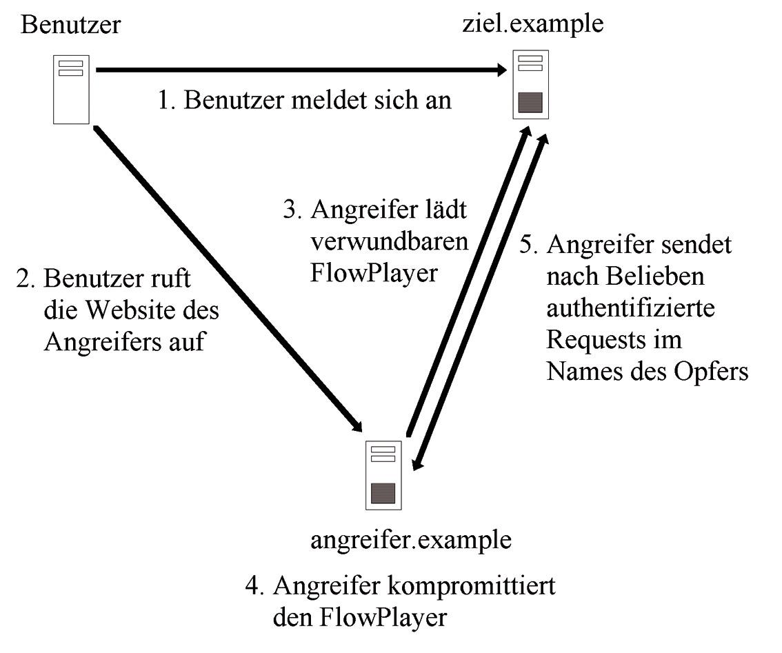 eilers_xml-sicherheit_1.tif_fmt1.jpg