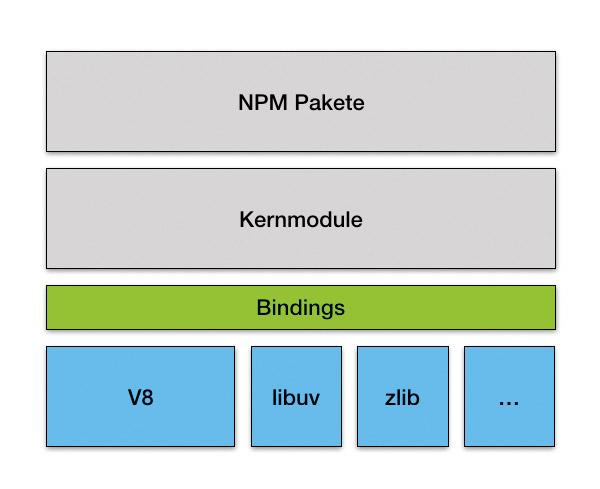 springer_node_1.tif_fmt1.jpg