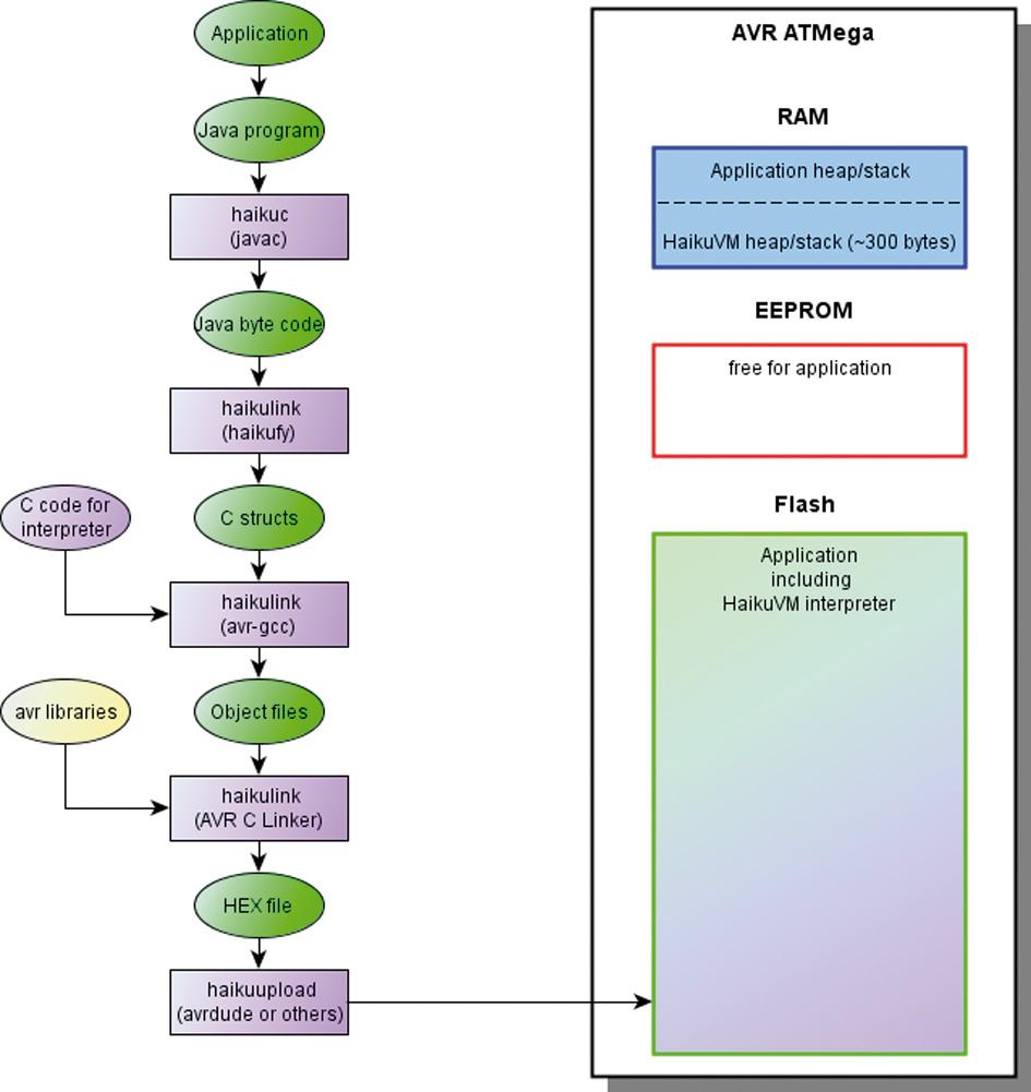 genom_1.tif_fmt1.jpg