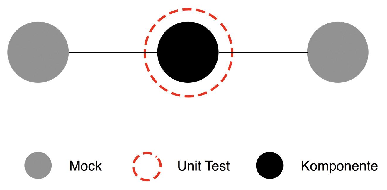 rauber_unittests_1.tif_fmt1.jpg