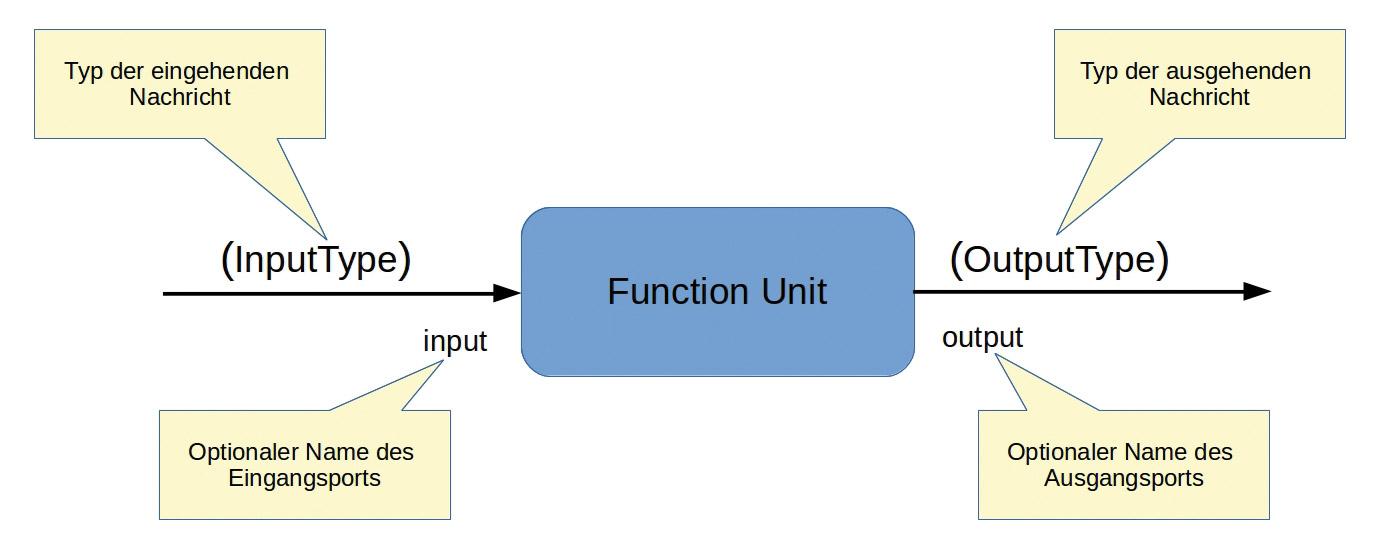 kuniss_scalaflow_1.tif_fmt1.jpg