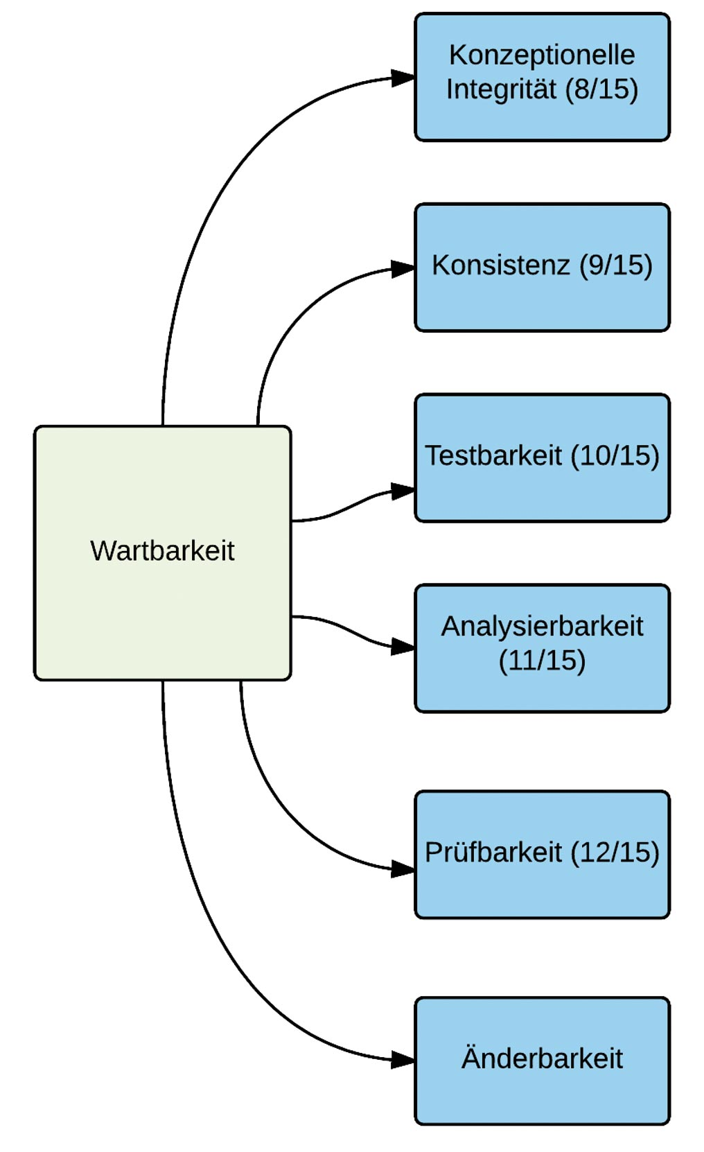 takai_analysierbarkeit_1.tif_fmt1.jpg