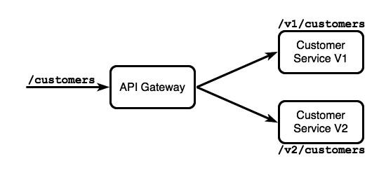 koebler_api_gateway_1.tif_fmt1.jpg