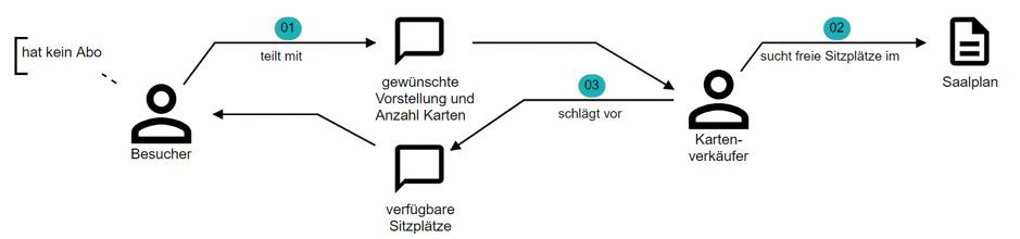 schwentner_hofer_dst_4.tif_fmt1.jpg