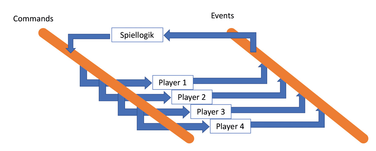 sperber_thiemann_funktionale_architektur_1.tif_fmt1.jpg