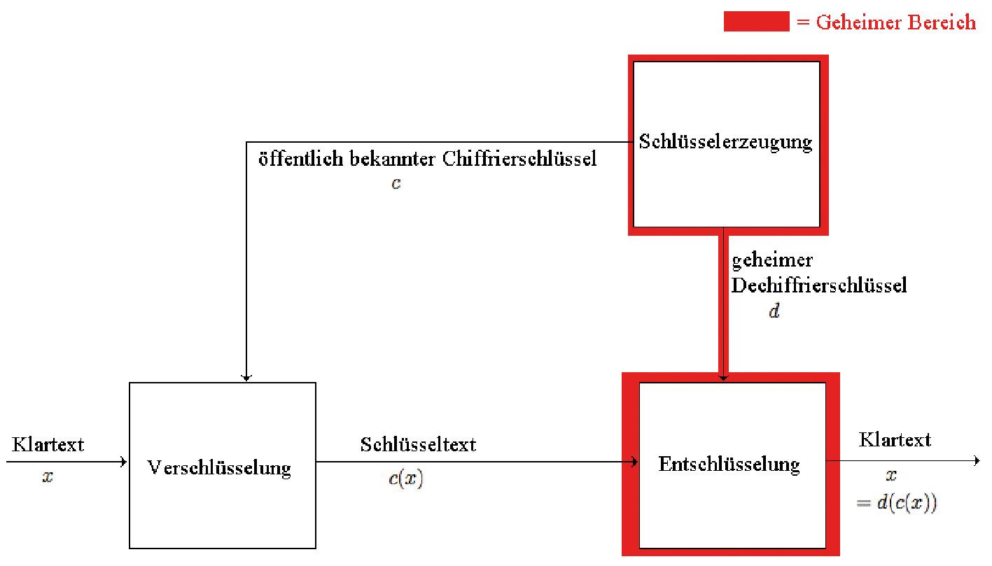 eilers_krypto_1.tif_fmt1.jpg