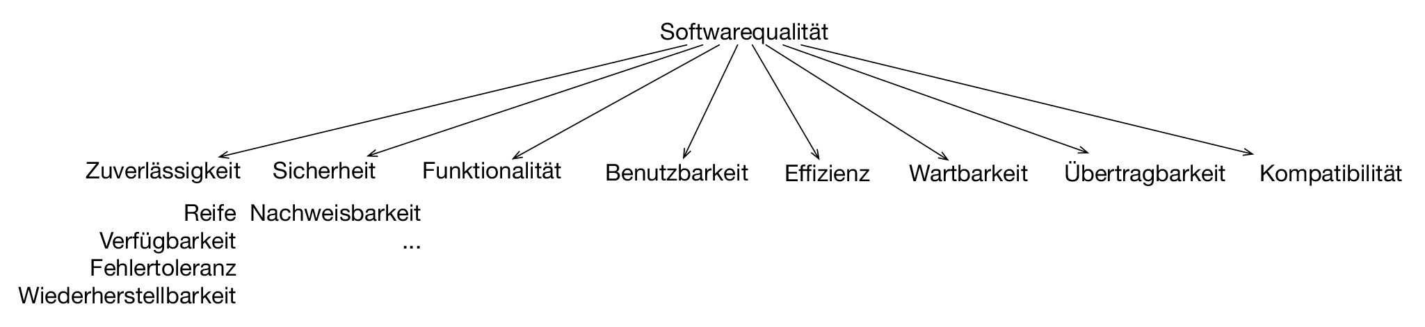 wolff_softwarearchitektur_1.tif_fmt1.jpg