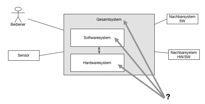 hruschka_embeddedsystems_1.tif_fmt1.jpg