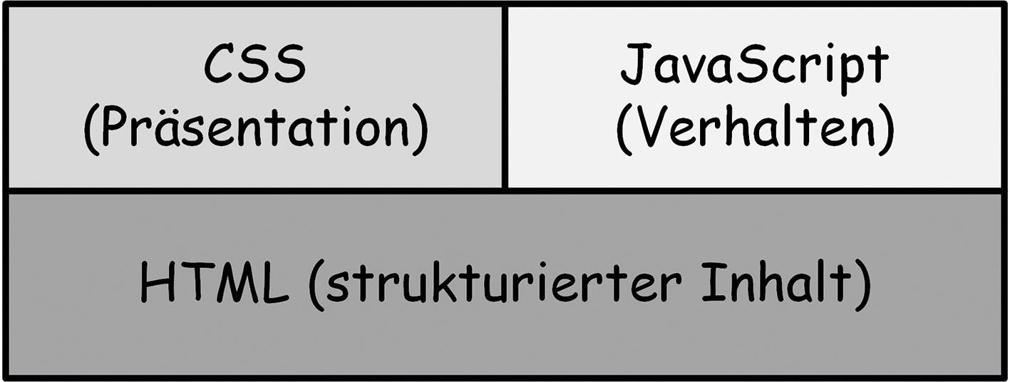 krypczyk_bochkor_web_programming_1.tif_fmt1.jpg
