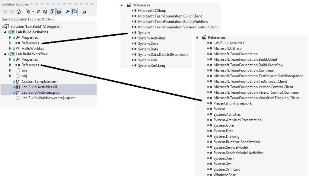 5_1_EigeneActivities-Projektstruktur.png