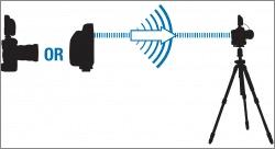 remote camera triggering