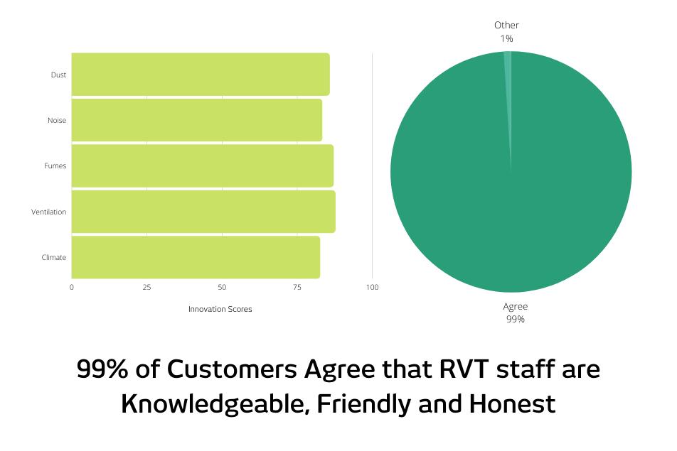 News customer survey image with Bottom text