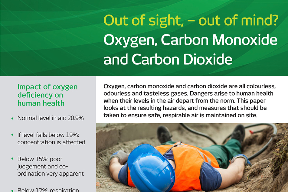 Oxygen Carbon Monoxide and Carbon Dioxide Levels