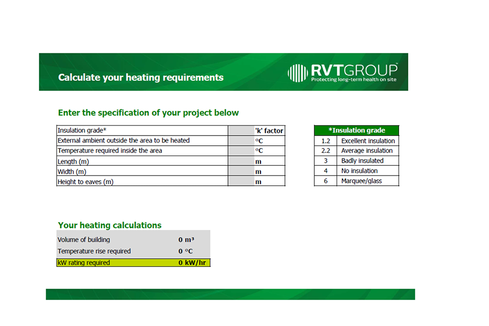 Stay on Budget with RVTs Free Heating Calculator