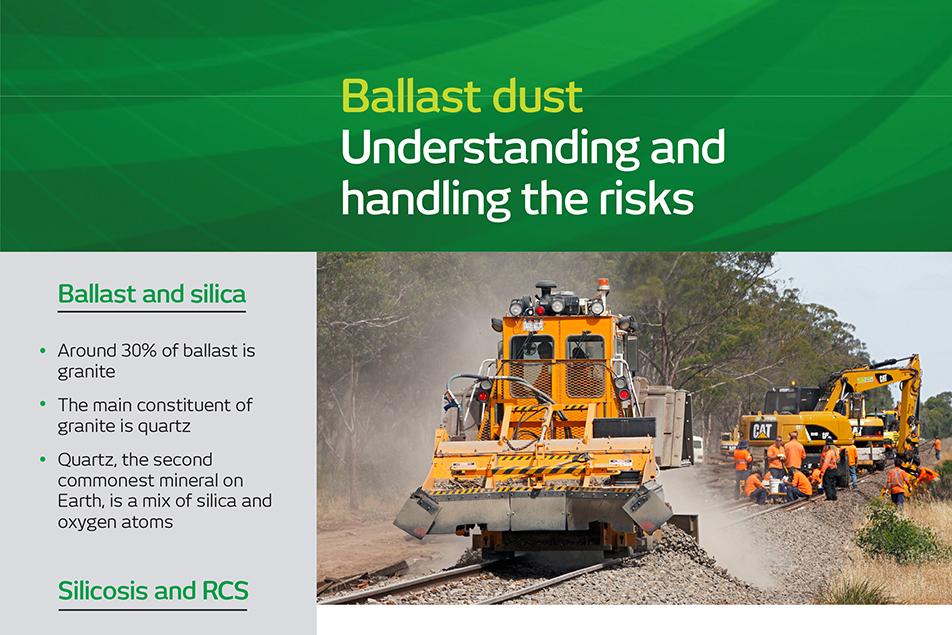 Understanding the dangers of Ballast Dust