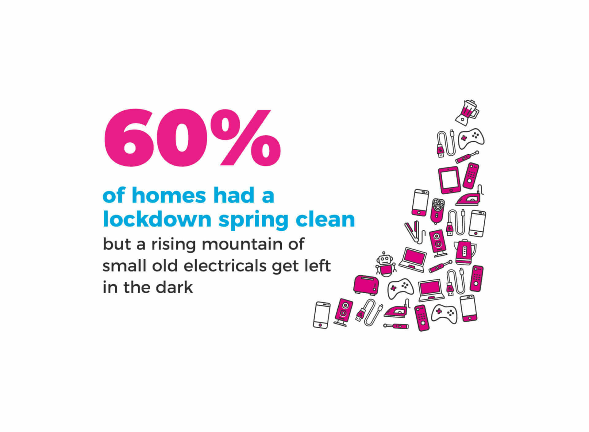 illustration showing 60% of UK households had a spring clean during lockdown