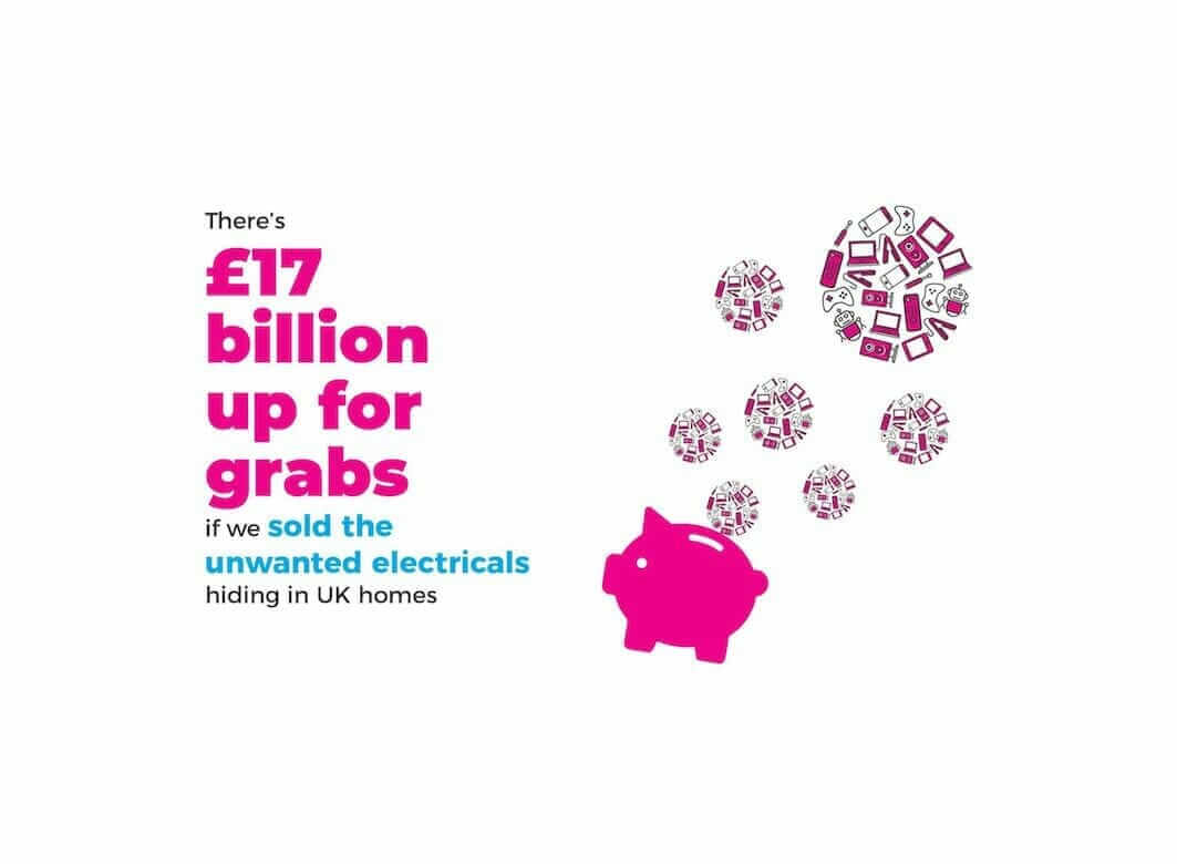 graphic showing unwanted electricals are worth £17 billion