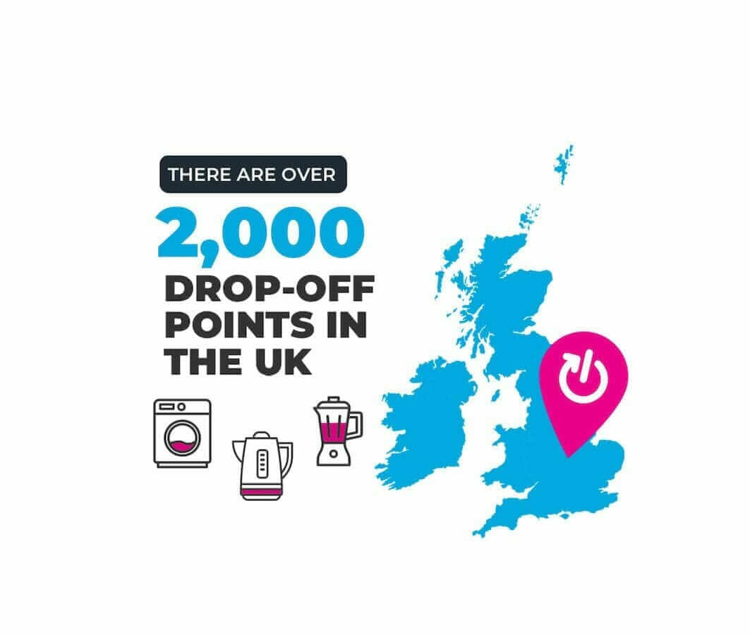 infographic showing 2000 electrical recycling drop-off points